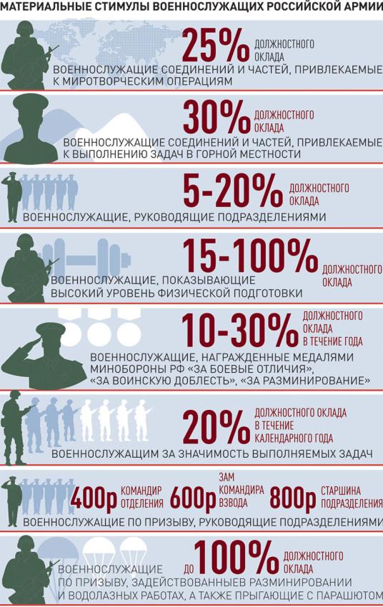 Новости газеты коммерсант россия